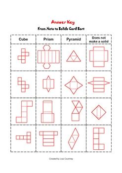 nets to solids card sort ( geometry, geometric shapes) by