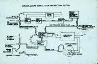 Girling Brake Systems Lucas Girling Brake System Diagram Go Search For