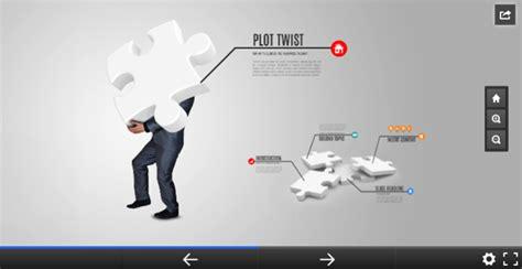 prezi puzzle template 10 best prezi templates for killer presentations