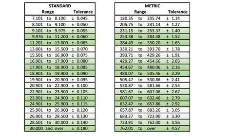 o ring standard size table o ring sizes gallery