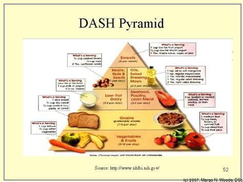 Pdf Dash Diet Plan Cholesterol by 10 Best Images About Dash Diet On Dash Diet