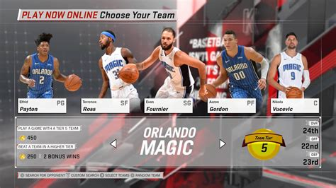 Orlando Magic Mba by Orlando Magic Nba 2k18 Team Roster
