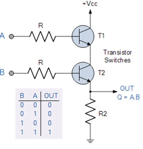 types of diodes and transistors atoms