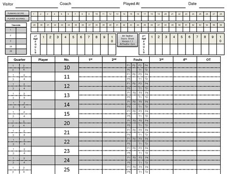 Basketball Score Sheet Template Excel by Best Photos Of Blank Basketball Score Sheet Printable