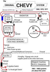 alt proper voltage 12v nastyz28