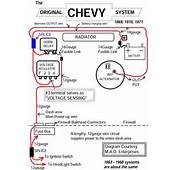 The System Diagramed Above Is Typical Of Original Chevy Wire