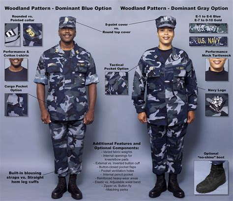 new navy regulations 2015 file us navy 041018 n 0000x 002 the navy introduced a set