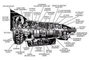turbo 350 torque converter turbo free engine image for user manual