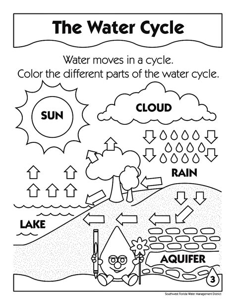 free coloring pages of water cycle to paste