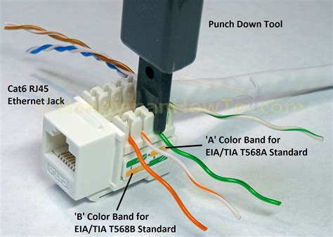 cat6 wall plate wiring diagram how to wire a cat6 rj45 ethernet handymanhowto