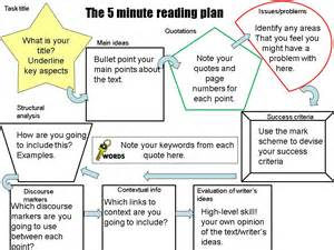 5 minute plan belmont teach