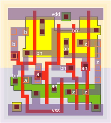 xor vlsi layout standard cells 6