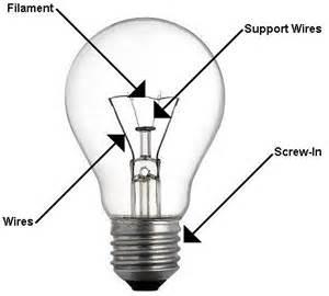 How Do Car Light Bulbs Work Cypressacademy Cgoosey Light Bulbs