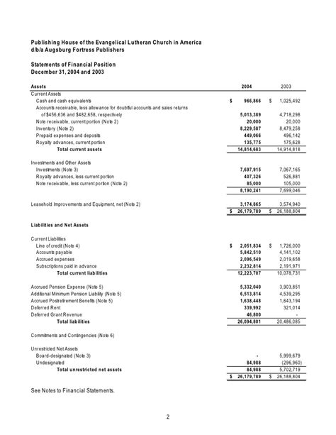 sle of church financial report financial statement template