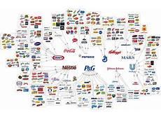 America Auto Companies