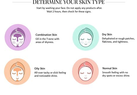 skin care how to determine your skin type oily dry etc how to determine our skin type we take care skin