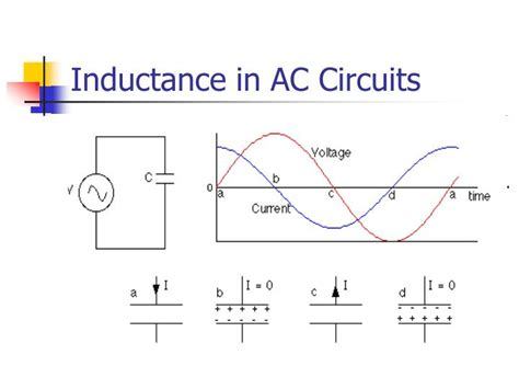 how inductor blocks ac current ppt inductive reactance powerpoint presentation id 6816964