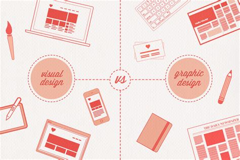 graphic design visual journal the difference between visual design and graphic design
