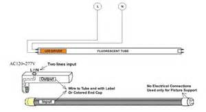 fluorescent to led light wiring diagram fluorescent
