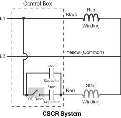 cr4 thread csir type motor to cscr motor conversion