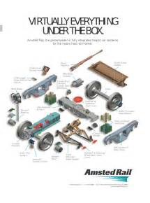 Railcar Brake System Rsi 2012 Annual Report Membership Directory