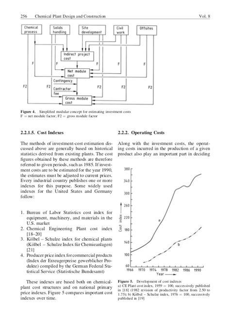 synthesis satistics estimates costing builders synthesis satistics estimates costing builders frontiers