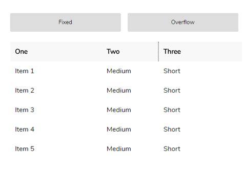 angularjs resizable table columns angular module for resizable table angular script