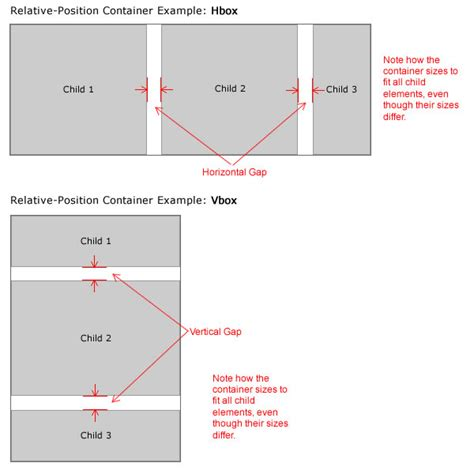 layout manager absolute positioning xml flash slideshow v4 help