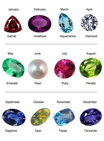 colors of birthstones december birthstone