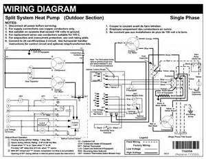 dual fuel heat wiring diagram dual free engine image for user manual
