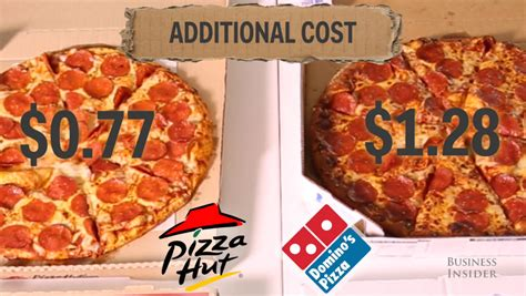dominos pizza sizes inches dominos pizza sizes inches can math determine whether