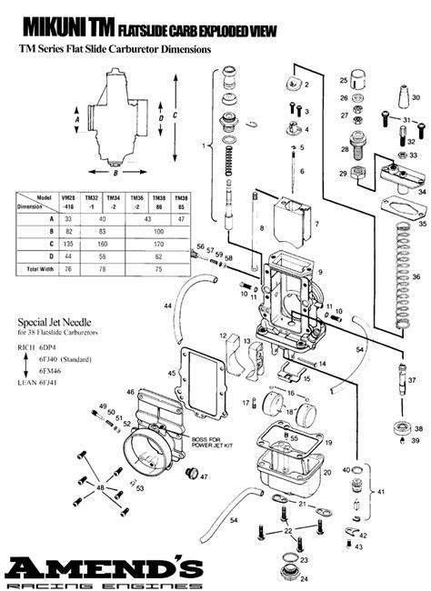 mikuni carburetor diagram mikuni flat slide carb diagram motorcycle review and