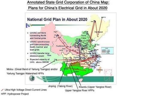 china completes cross border power transmission project