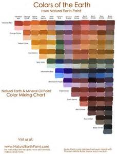 natural earth paint color mixing chart
