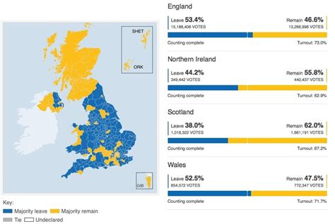 Does Uk by Europp What Does Brexit For Scottish Politics