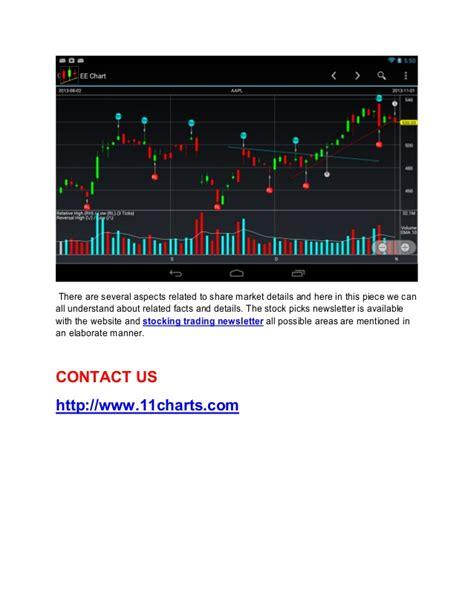 best stock newsletters best investment stock market newsletter