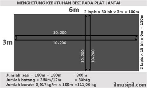 Dinabolt 10 Mm Panjang 97 Cm perusahaan kontraktor sipil batam cara menghitung