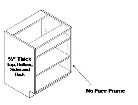 Cabinet Door Construction Types by Dickinson Cabinetry Cabinet Construction