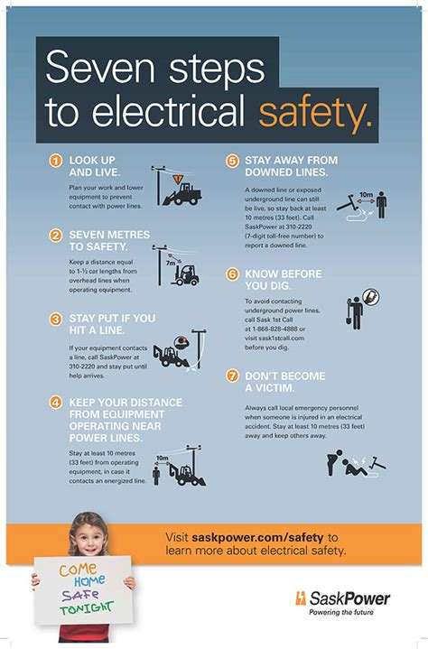 Electrical Safety Essay by Seven Steps To Electrical Safety Electrical Services Electrical Safety Safety