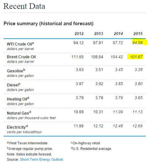 why oil is crashing and the black swan event of 2014: the