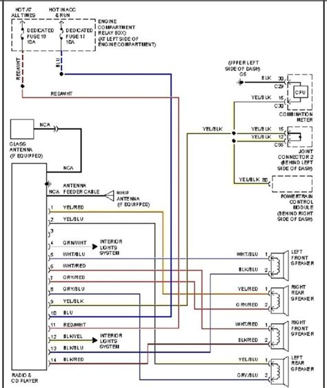 wiring color code harness diagram toyota wiring diagrams