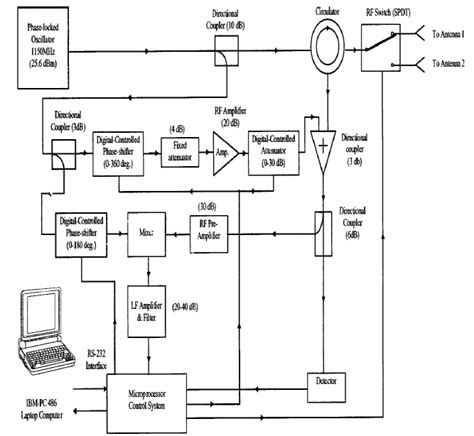 block diagram system pdf detection system seminar report ppt pdf for ece