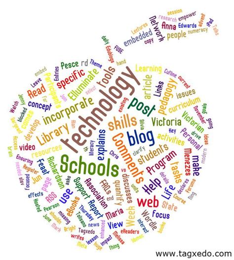 wordle template here s a school wordle wordart in the shape of an apple