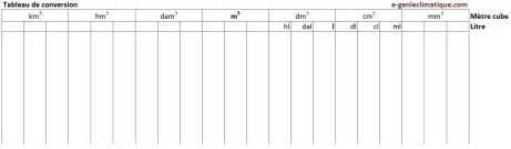 tableau correspondance l m3