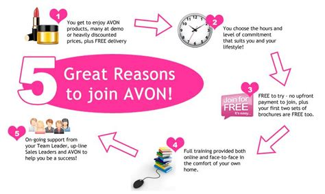 avon membership sell avon the elite club