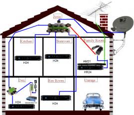 wiring diagram direct swm wiring diagram installation directv genie wiring diagram 2 directv