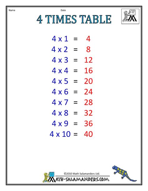 Time Table Of 4 by Times Tables Random Worksheets New Calendar Template Site