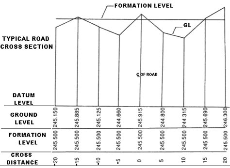 cross section calculator road volume calculation road estimate