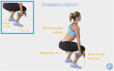 Hit The Floor Exercise - a complete beginners guide on how to properly do a squat