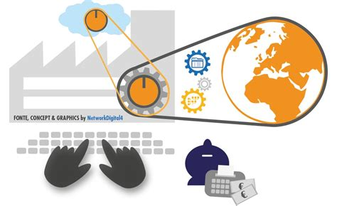 gestione ufficio acquisti ufficio acquisti come organizzare normative e vantaggi